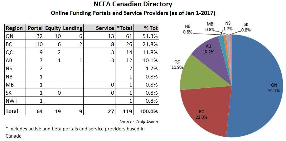 ncfa-directory-jan-1-2017