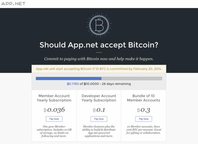 app-net-crowdfunding