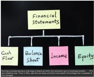 Canadian Financial literacy