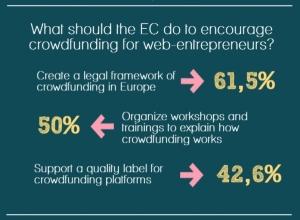EC-Startup-Europe-infographic-2_b