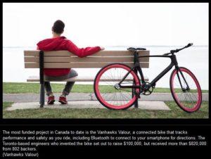 Vanhawks Valour $820k