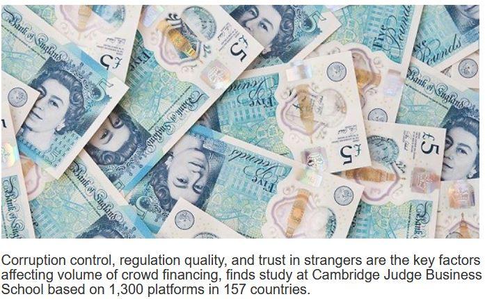 Key determinants of crowdfunding volume