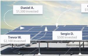 Mosaic 300x190 - Crowdfunding Clean Energy