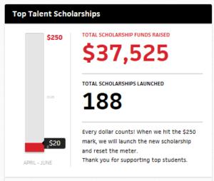 Equals6 scholarship fund