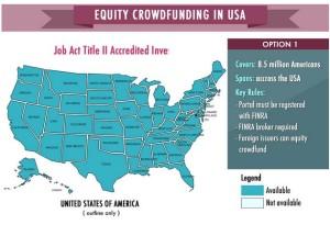 U.S. Equity Crowdfunding