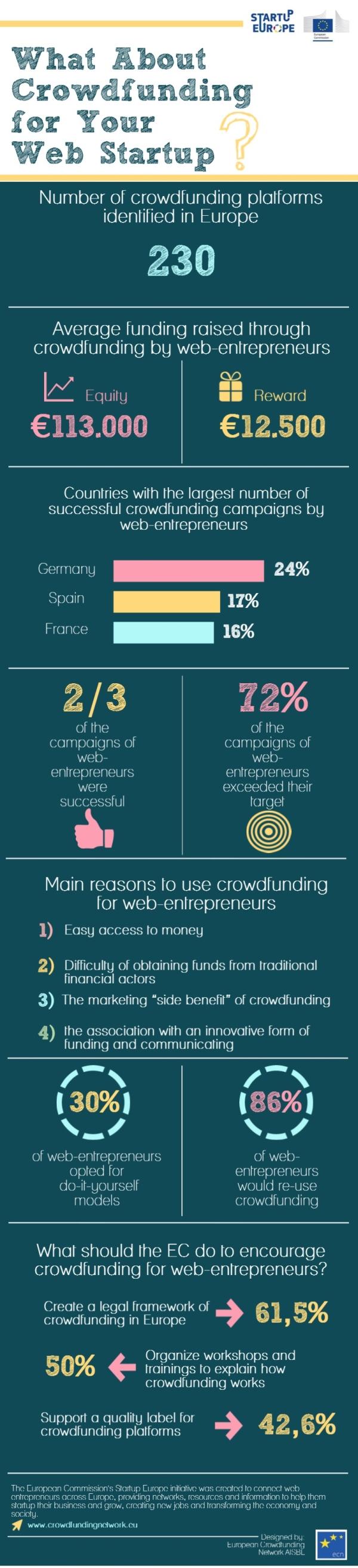 EC-Startup-Europe-infographic-2_600