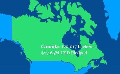 Kickstarter Canadian pledgers 2014