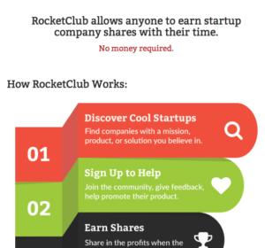 RocketClubScreen 300x280 - RocketClub Floats Sweat Equity Crowdfunding Hub To Attract Startup Users