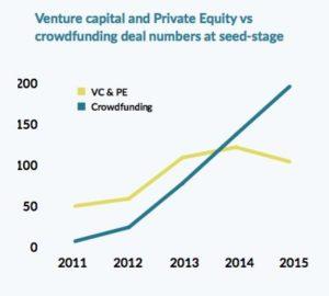 uk-seed-capital-comparison-chart
