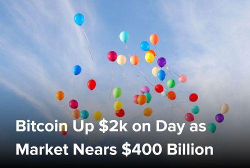 Bitcoin Up $2k on Day as Market Nears $400 Billion
