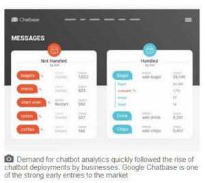 Chatbase dashboard 300x267 - Chatbase dashboard