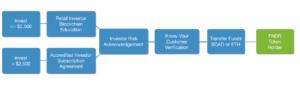 TF Investment Process 300x88 - TF_Investment_Process