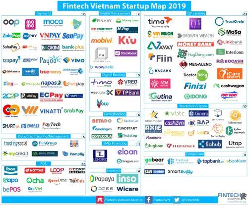 Fintech in Vietnam - The Rise of Vietnam – the new Asian Innovation hub