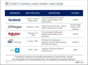 expect surveillance money 300x221 - expect surveillance money