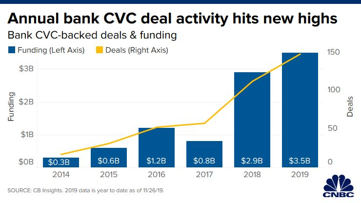 cvc deals hit new high - FINTECH FRIDAY$ (EP.9-Sep 14):  Curexe's New SmartPay Product & Front-line of Global Digital Payments with Johnathan Holland, Founder of Curexe