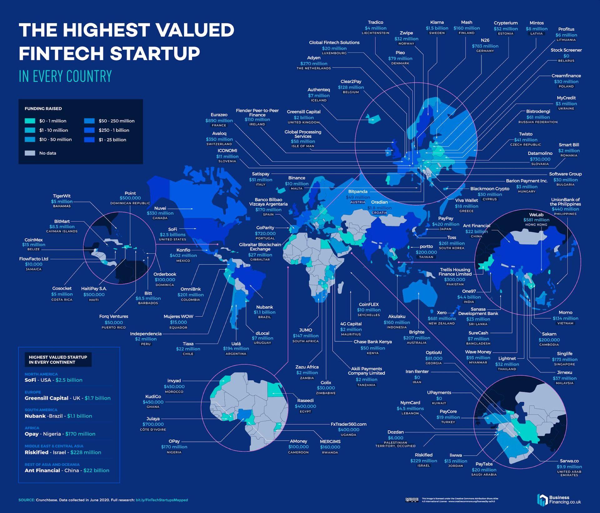 Highest value fintech startups globally June 2020 - Where are the Biggest Fintech Startup Hotspots Around the World?