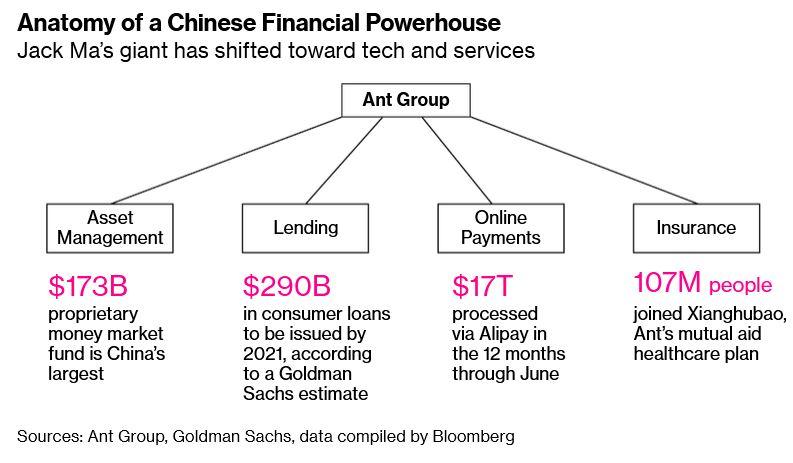 Ant group image - Ant Plans $17.5 Billion Hong Kong IPO, No Cornerstones