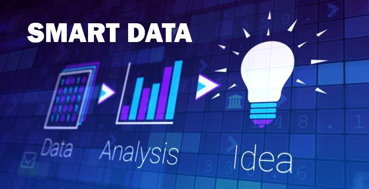 SMART DATA - Canadian Fintech & Funding Directory